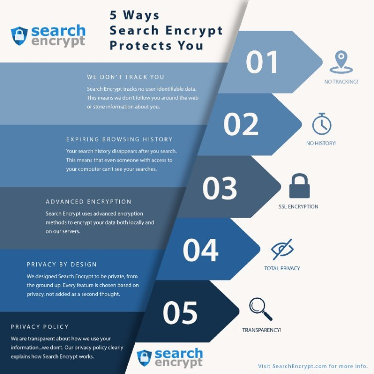 searchencrypt-search-engine-image